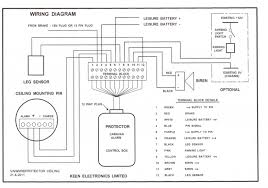 leisure battery wiring diagram leisure image caravan leisure battery wiring diagram images there was the on leisure battery wiring diagram