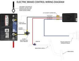 tekonsha voyager wiring diagram wiring diagram schematics wiring diagram for electric trailer brake controller wiring