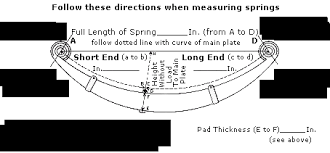 Leaf Spring Length Comparison Chart Suspension Specialists Technical Bulletin Number 4