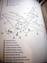 cessna 172n parts manual 100 images 172 175 1956 62 Cessna 172R Cockpit at Cessna 172r Wiring Diagram Manual