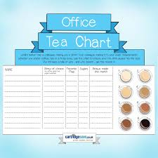 Office Tea Chart Office Tea Chart Print What Matters