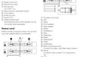 pioneer wiring harness diagram 4k wallpapers Pioneer Deh X6500bt Wiring-Diagram at Pioneer Deh 225 Wiring Diagram
