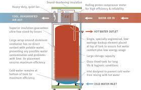 cut off 24 vac heat pump thermostat ta2000 might open saucepan 24 vac heat pump thermostat ta2000