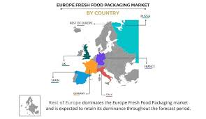 Food Company Product Tree Diagram Food Packaging Conferences