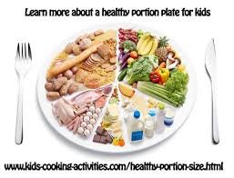 Meal Portion Chart Healthy Portion Size