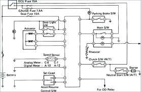 2005 gmc savana radio wiring diagram chevy silverado 2500hd 2004 pdf 2005 gmc savana radio wiring diagram chevy silverado 2500hd 2004 pdf stereo explained diagrams wiri