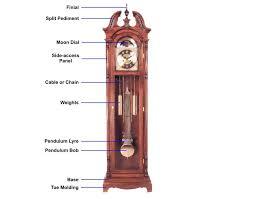 pendulum clock parts