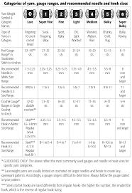 Yarn Weight Chart 77 Cogent Crochet Yarn Size Chart
