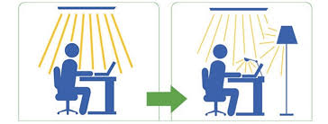 overhead office lighting. overhead office lighting this will most likely be present in workspaces where they have