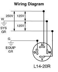 l plug wiring diagram l image wiring diagram nema 14 30p wiring diagram wiring diagram on l6 30 plug wiring diagram