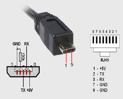 wiring diagram of usb wiring wiring diagrams gw300cable wiring diagram of usb