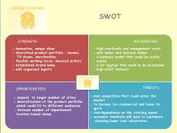 images of swot template portfolio net accountant personal swot analysis essays