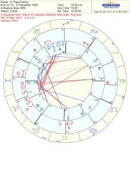 Astrological Birth Chart For Important People Google