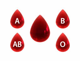 Parent And Child Blood Type Chart Blood Type Meaning Japanese Blood Types Personality Chart