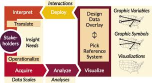Visual Literacy Definitions Data Visualization Literacy Definitions Conceptual