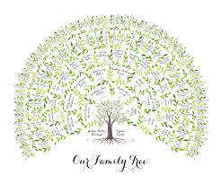 6 Generations Genealogy Family Tree Chart Watercolor Art
