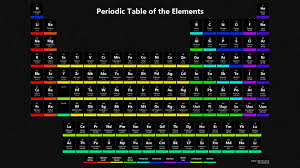 periodic table hd copy hd periodic table wallpaper 70 images valid periodic table elements group new