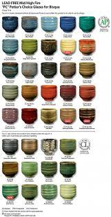 Pc 31 Oatmeal Pint Amaco Potters Choice Glaze