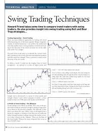 Forex Charts Pdf Swing Trading Techniques Pdf Forex For Beginners