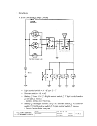 wiring diagram sistem kelistrikan body wiring wiring diagram lampu mundur wiring auto wiring diagram schematic on wiring diagram sistem kelistrikan body