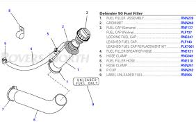 land rover 90 diesel wiring diagram wirdig land rover nas defender 90 land rover defender fuel tank land rover