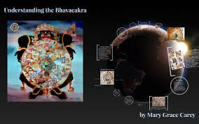 Bhavacakra Chart Understanding The Wheel Of Life By Prezi User On Prezi