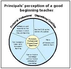 principals perceptions of the good beginning teacher and the  principals perceptions of the good beginning teacher and the challenges paradoxes dilemmas and implications for educational cultures