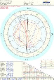 Know My Birth Chart Baby The Stars Shine Bright Black Witch