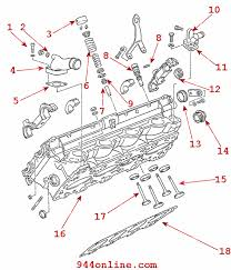 84 944 fuse box diagram get image about wiring diagram garden wiring diagram on 1986 porsche 944 headlight motor wiring diagram