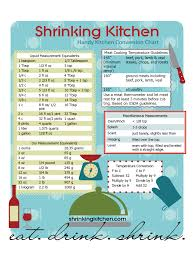 Cooking Conversion Chart 5 Free Templates In Pdf Word