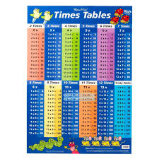 43 Times Table Chart 43 Times Table Chart Ebay Times Chart Ebay Table
