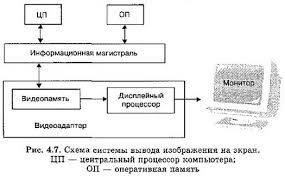 Реферат на тему графика бесплатные фото обои изображения реферат на тему графика