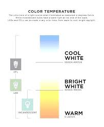 Light Bulb Color Chart Light Kelvin Scale Pernime Info