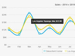 Fusion Chart Download Jquery Plugin For Making Interactive Charts And Maps