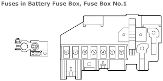 car 01 grand vitara fuse box diagram suzuki main breaker or fuse Suzuki Escudo Pikes Peak suzuki main breaker or fuse full size image grand vitara box diagram full size
