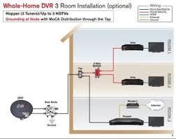 Dish Network Hopper Tap 190506