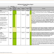 Simple Report Template Project Management Status Report Template Email Simple Excel Free