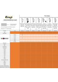 Relay Number Chart Relay Elkoep