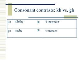 Api Gh And Kh Conversion Chart Kh Vs Gh Forex Trading