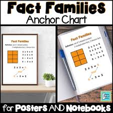 Fact Families Anchor Chart For Interactive Notebooks And Posters