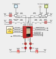 fire alarm system cj f 1008 8 zones conventional fire alarm fire alarm system cj f 1008 8 zones conventional fire alarm control panel smoke detector heat detector