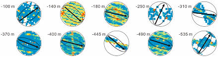 Minerals Free Full Text Geostatistical Determination Of