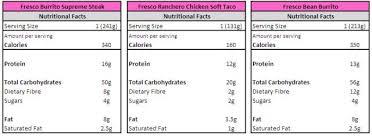 taco bell calories