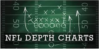 2018 Nfl Depth Charts Nfl Preseason Qb Changes Highlight Depth Charts And Teams