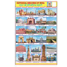 Road Traffic Signs Chart India Road Traffic Signs Chart