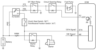 toyota pickup fuel pump relay location image details toyota fuel pump relay location 1994 toyota pickup fuel pump wiring diagram