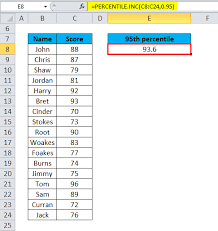 Excel Percentile Chart Percentile In Excel Formula Examples How To Use Percentile