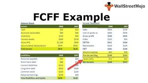 Free Cash Flows Example Free Cash Flow Example Calculate Fcff In Excel