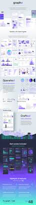 Figma Pie Chart Figma Charts Design Kit For Dashboards Presentations Or
