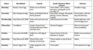 Kids Food Time Table Nigeria African In 2019 Nigerian